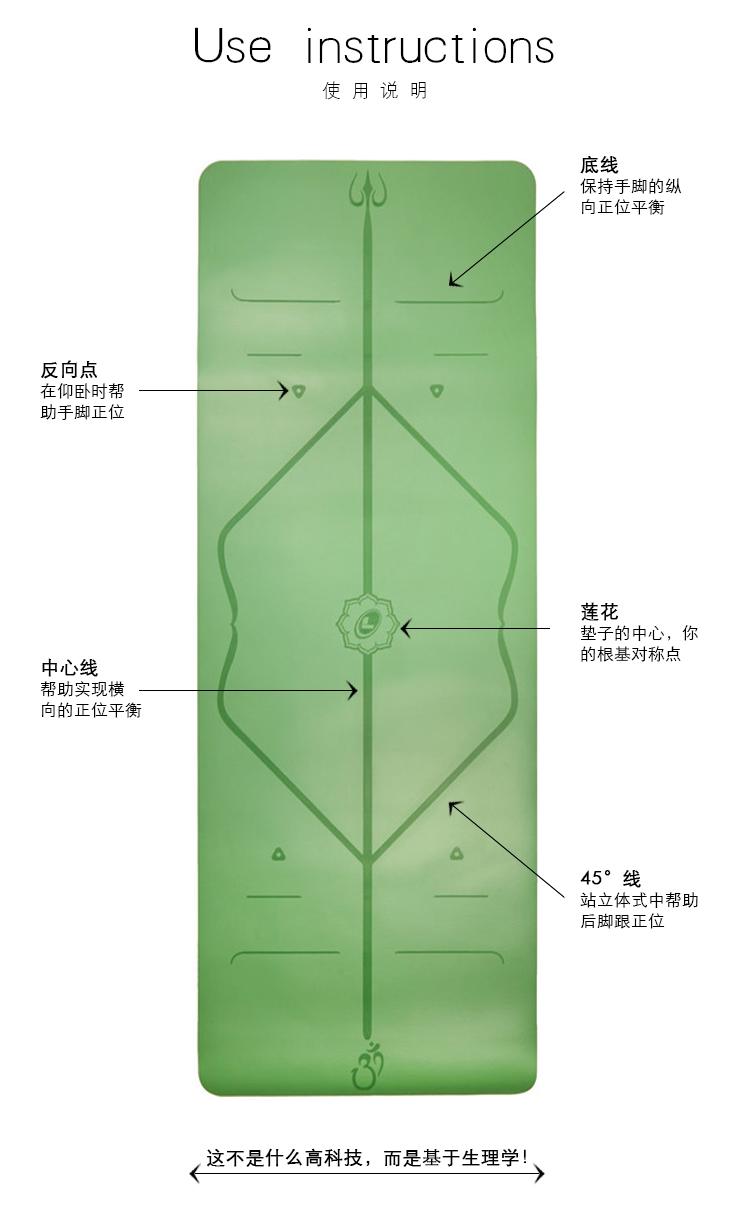 Liforme垫面设计